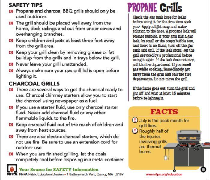 Fire Damage Grilling & Fire Pit Safety Tips to Prevent Fire Damage This Summer at your Cheatham, Robertson or Dickson County Home