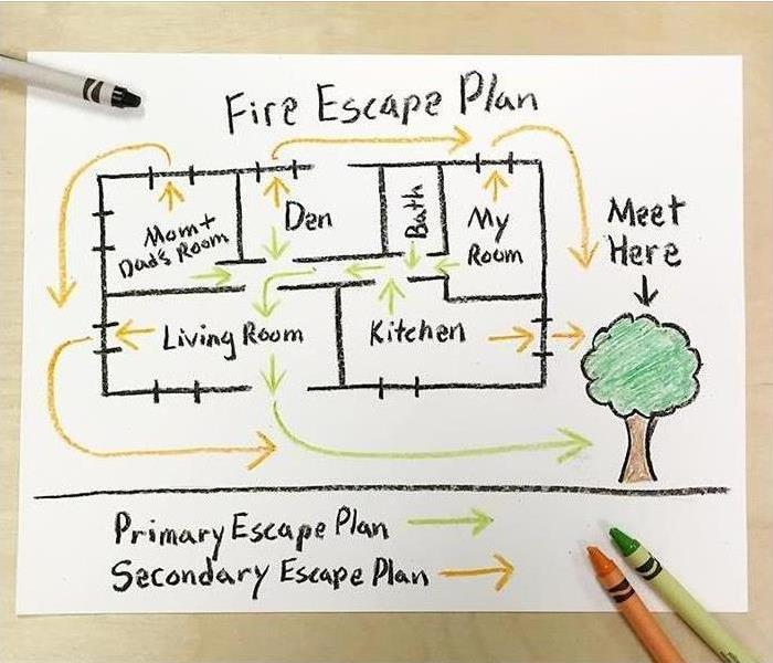 Fire Damage Family Fire Escape Plans